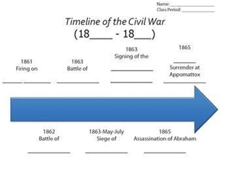 Main causes of the civil war essays